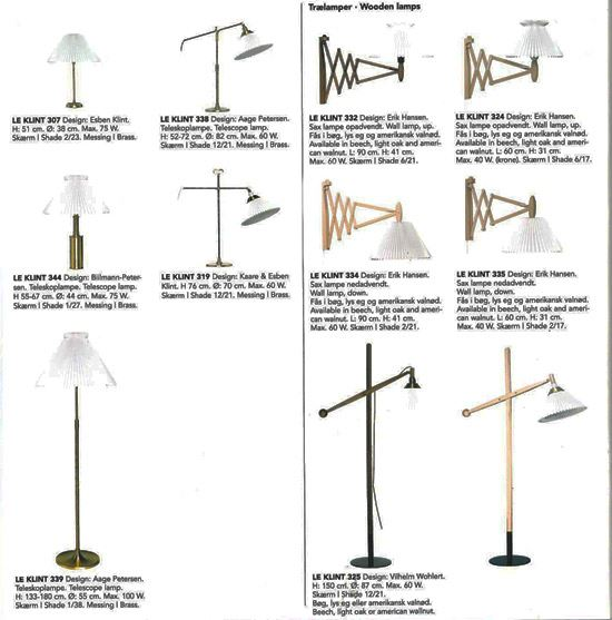 Le Klint Lamp Overview